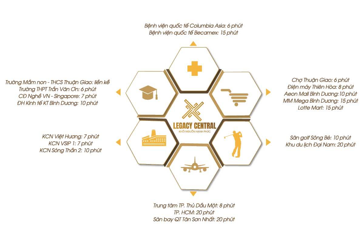 Hệ thống tiện ích Liên kết vùng của Dự án Legacy Central